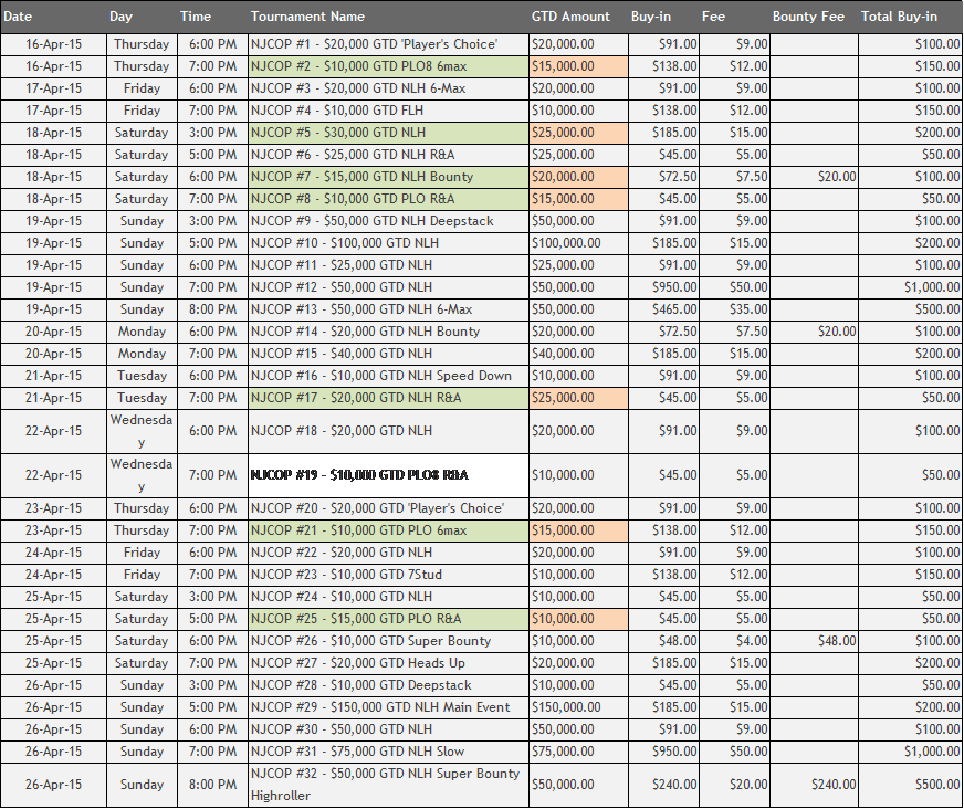 partypoker Announces Tentative Schedule for NJCOP II in April 101