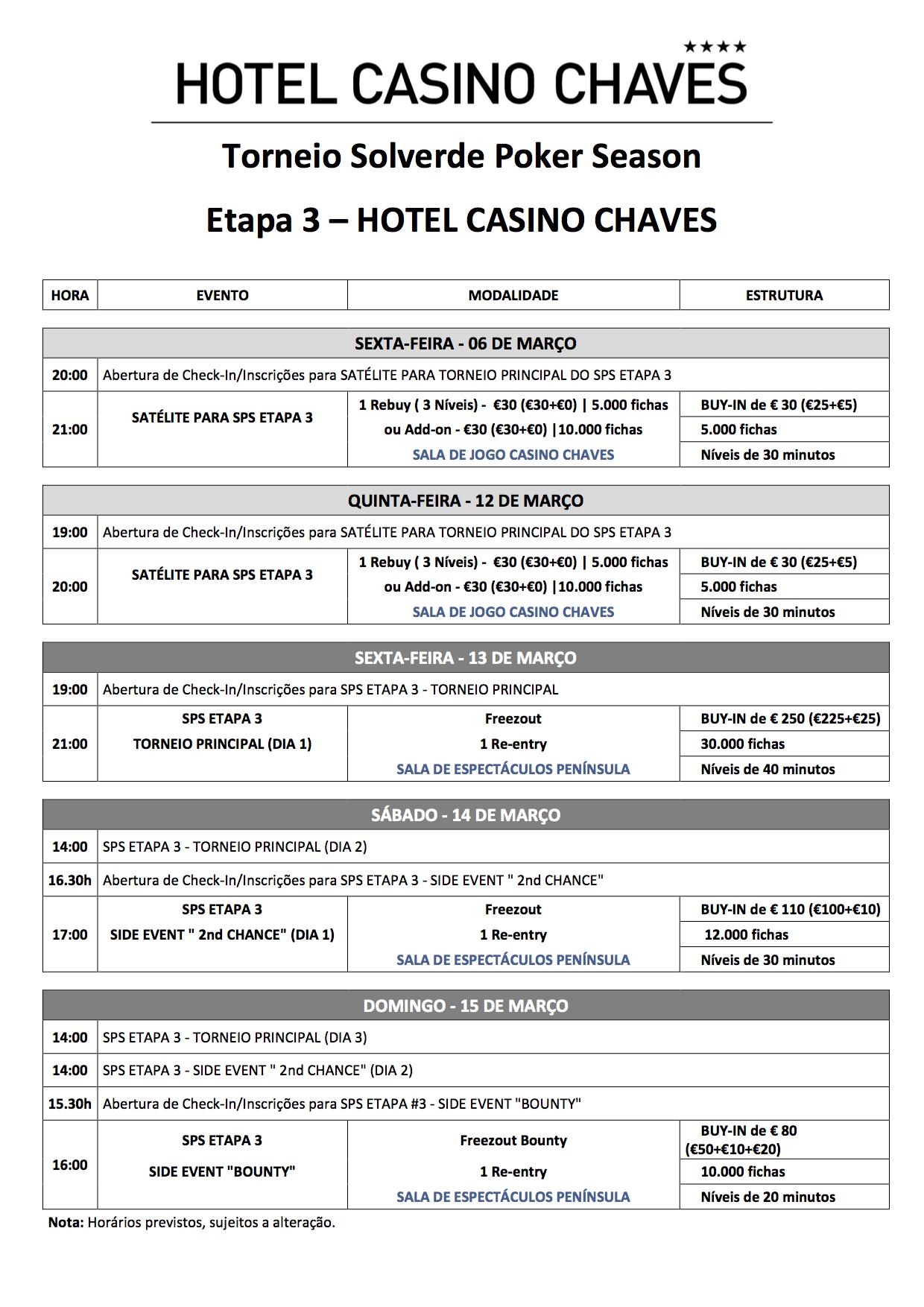 Etapa III Solverde Season 2015 Arranca Hoje em Chaves 101