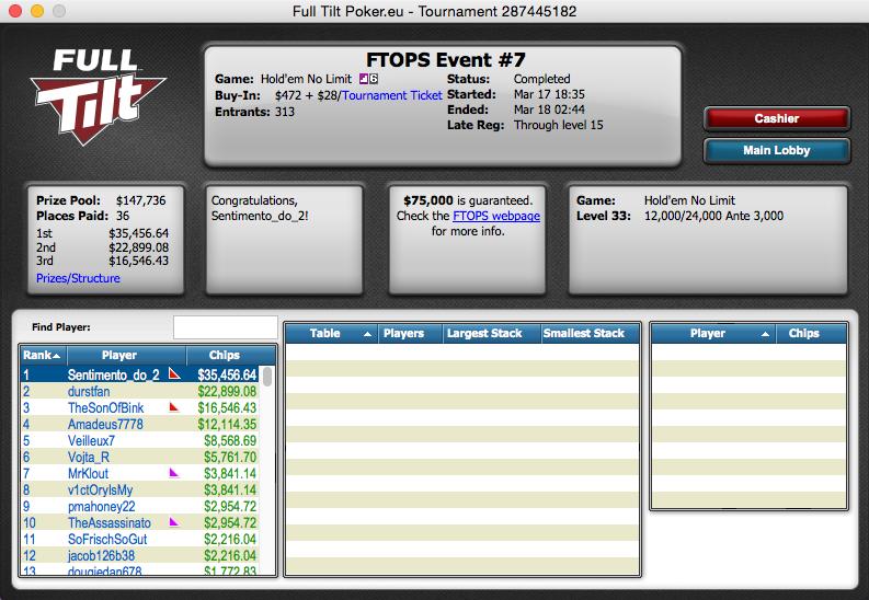 Rui Sousa vence Evento #7 FTOPS XXVIII (,456) 101