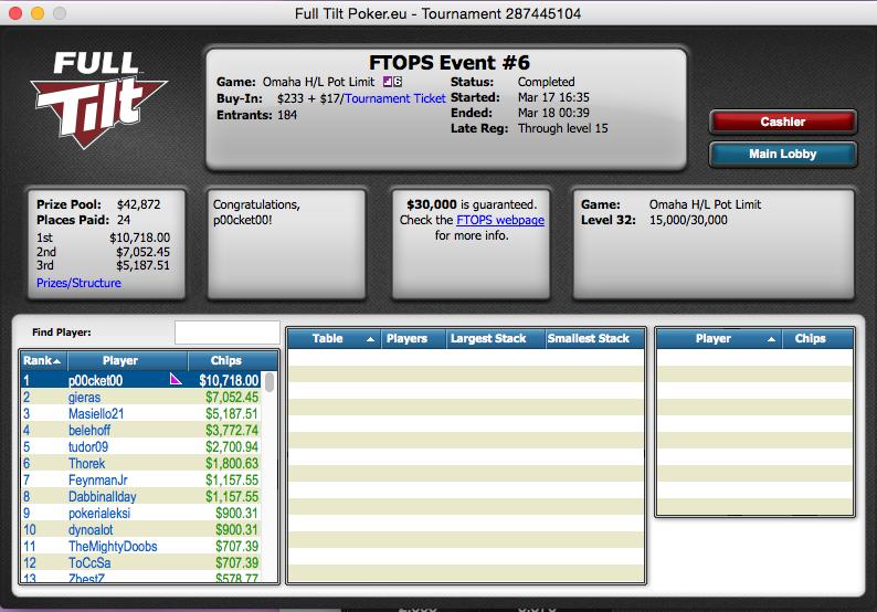 Rui Sousa vence Evento #7 FTOPS XXVIII (,456) 102