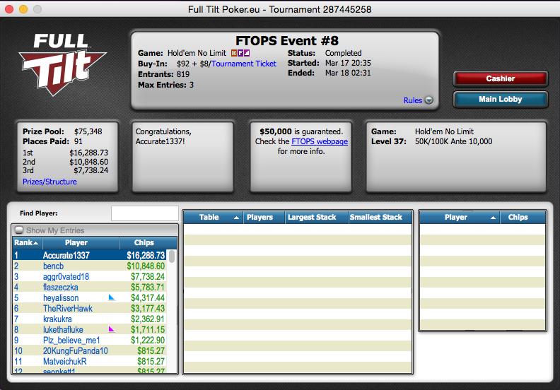 Rui Sousa vence Evento #7 FTOPS XXVIII (,456) 103
