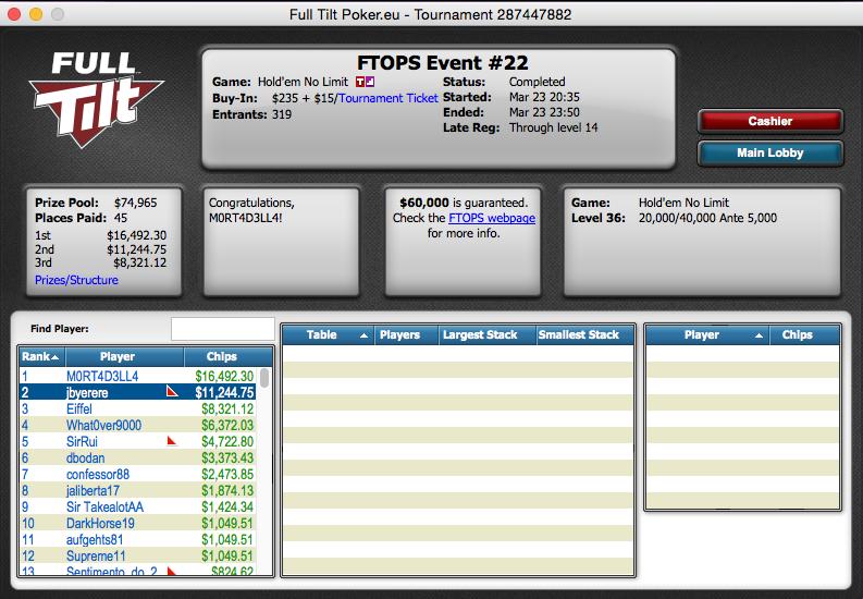 jbyerere (2º) e RuiNF (5º) na Final Table do Evento #22 FTOPS 101