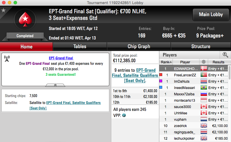Michel Dattani Ganha Lugar na Grand Final do EPT 101