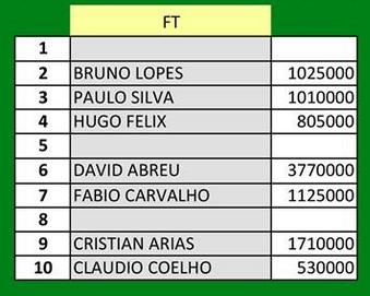 Cristian Arias Venceu Etapa 4 da Solverde Poker Season (€17,061) 101