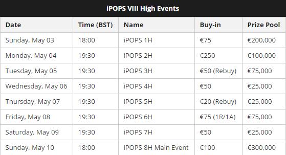 """""""iPOPS VIII"""" serijai garantuojamas 1 milijonas eurų 102"""