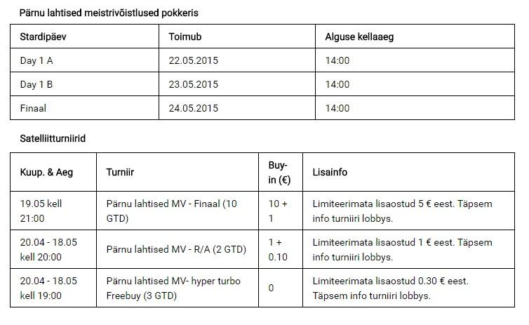 Täna algab Triobetis kvalifitseerumine Pärnu lahtistele meistrivõistlustele 101