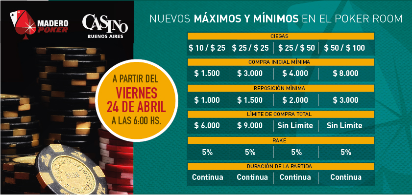 Cambios en Madero Poker