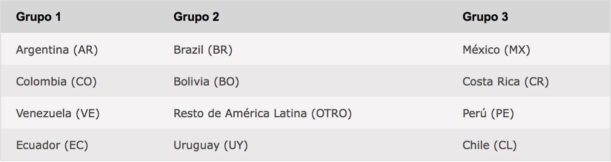 Empiezan los clasificatorios del Americas Cup of Poker 101