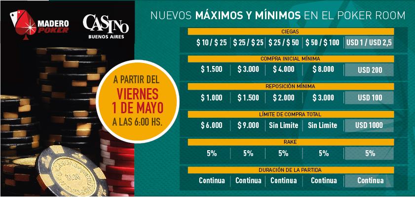 Las mesas de cash en dólares llegaron a Madero Poker 101