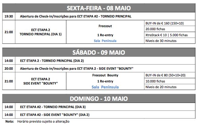 Etapa 2 ECT Poker Tour de 8 a 10 de Maio no Casino de Chaves (Live Report) 101