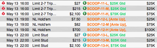 SCOOP 2015: Pedro Oliveira 3º no Evento #7 High (2,237) & Mais 103