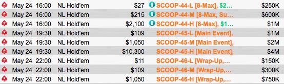 SCOOP 2015: Michel Dattani 6º no #42 High (,281) & Mais 102