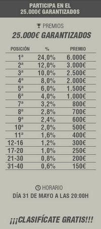 Mil y una maneras de llegar al 25.000€ Gtd de casinobarcelona.es 101