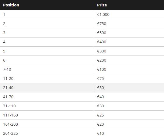 """Poker Heaven kambaryje skelbiamas 50,000 eurų vertės """"Pinigų Lietus"""" 101"""