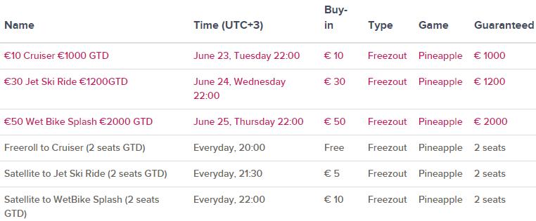 """TonyBet Poker """"Summer Rally"""" akcija: 10 eurų turnyrinis bilietas - kiekvienam naujokui 101"""