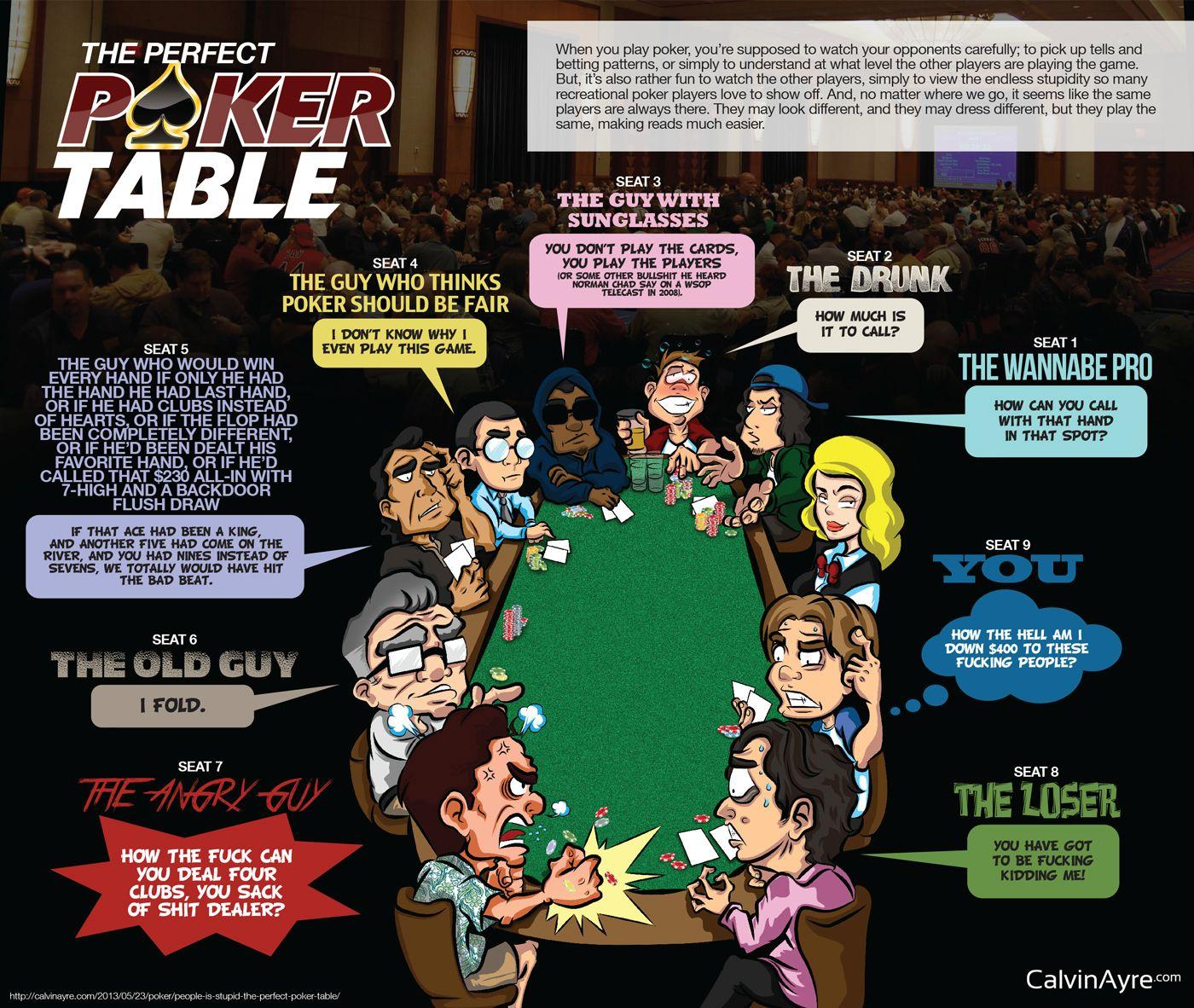 A tökéletes asztal