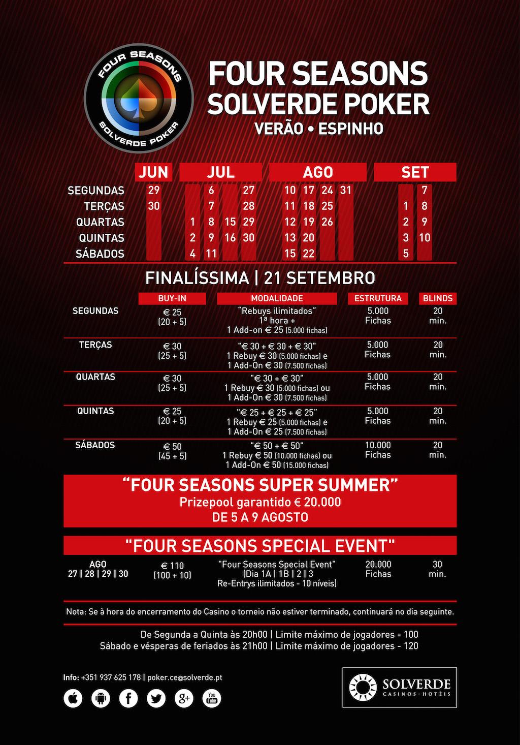 Hoje e Amanhã Jogam-se Torneios Four Seasons Solverde Poker Verão em Espinho 101