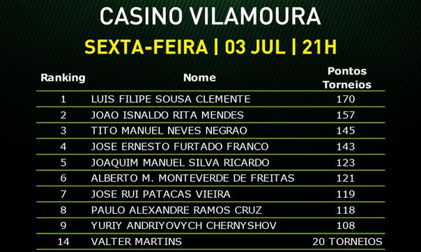 Four Seasons Solverde Poker Algarve Arranca a 2 Julho em Vilamoura 102