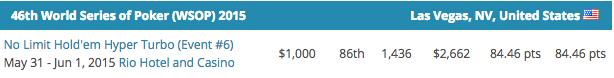 Mike Gorodinsky Lidera POY WSOP 2015; Fernando Brito é o Melhor Luso 106