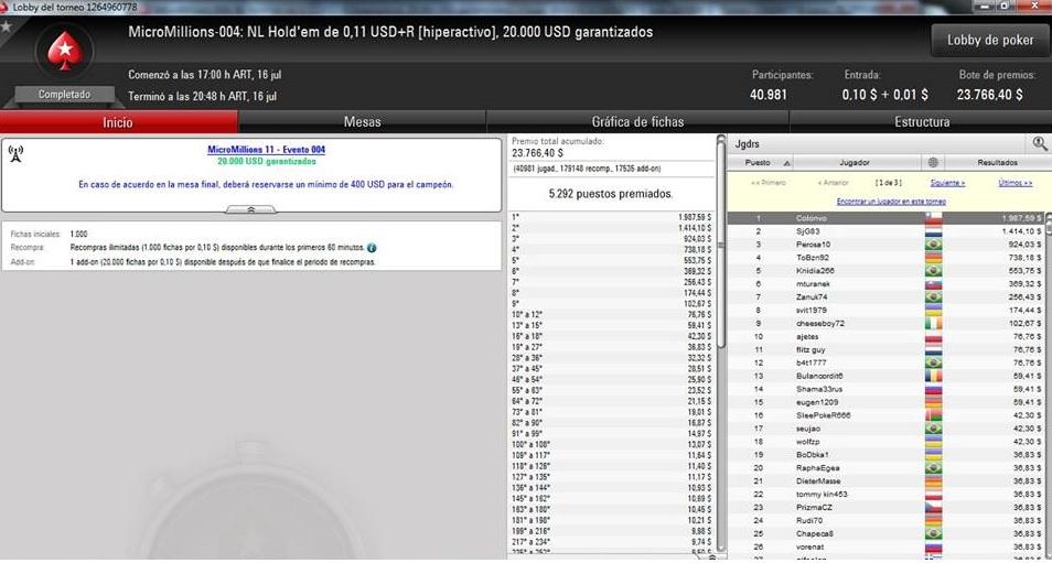 Blogger de Poker News gana Evento 4 de MicroMillions 101