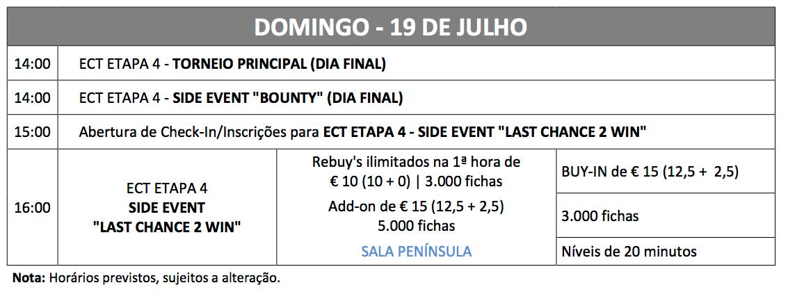 Luís Cardoso Lidera 7 Finalistas da Etapa 4 do ECT Poker Tour 101
