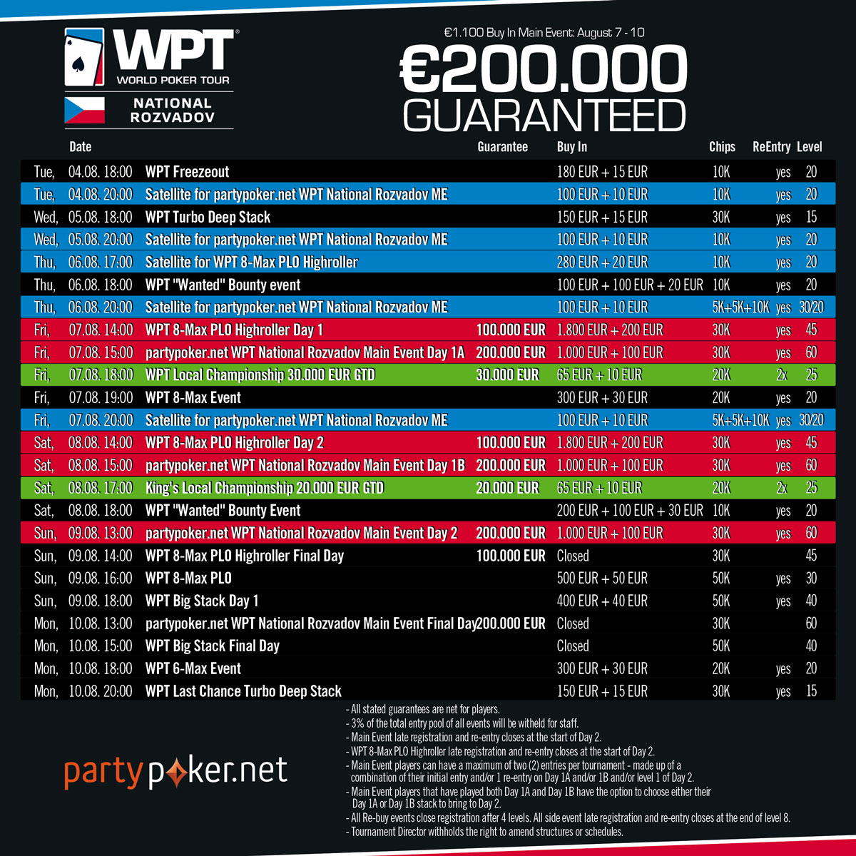 The WPT National Rozadov Main Event Kicks Off Aug. 7 Featuring a €200,000 GTD 101