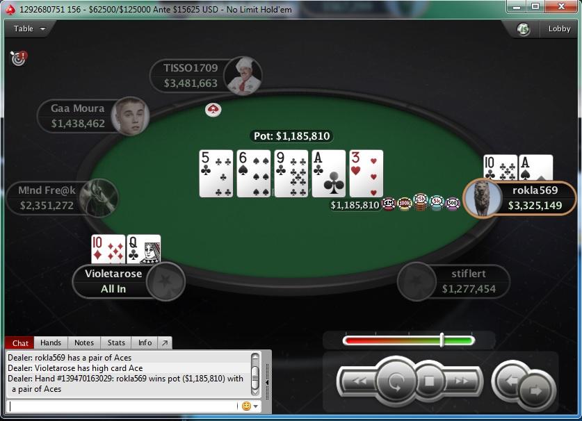 "PokerStars Sunday Edition: Stefan ""rokla569"" Klarić Obeležio Nedelju; Ostali Rezultati... 109"