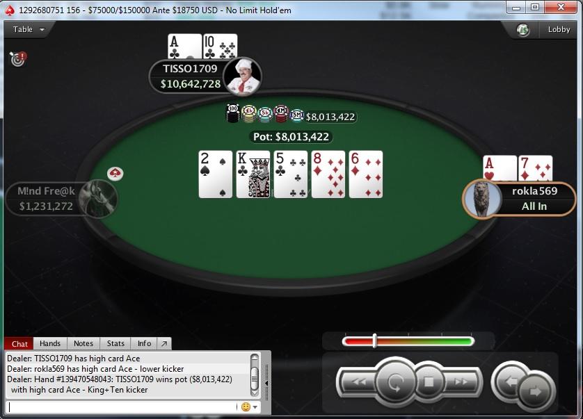 "PokerStars Sunday Edition: Stefan ""rokla569"" Klarić Obeležio Nedelju; Ostali Rezultati... 111"
