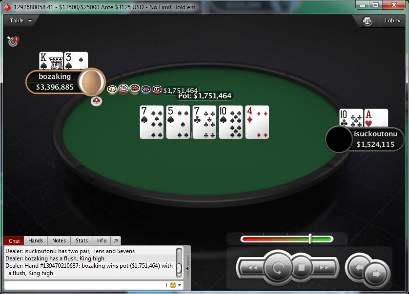 "PokerStars Sunday Edition: Stefan ""rokla569"" Klarić Obeležio Nedelju; Ostali Rezultati... 117"