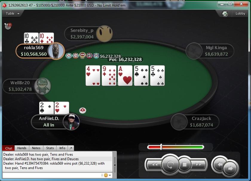 "PokerStars Sunday Edition: Stefan ""rokla569"" Klarić Obeležio Nedelju; Ostali Rezultati... 101"