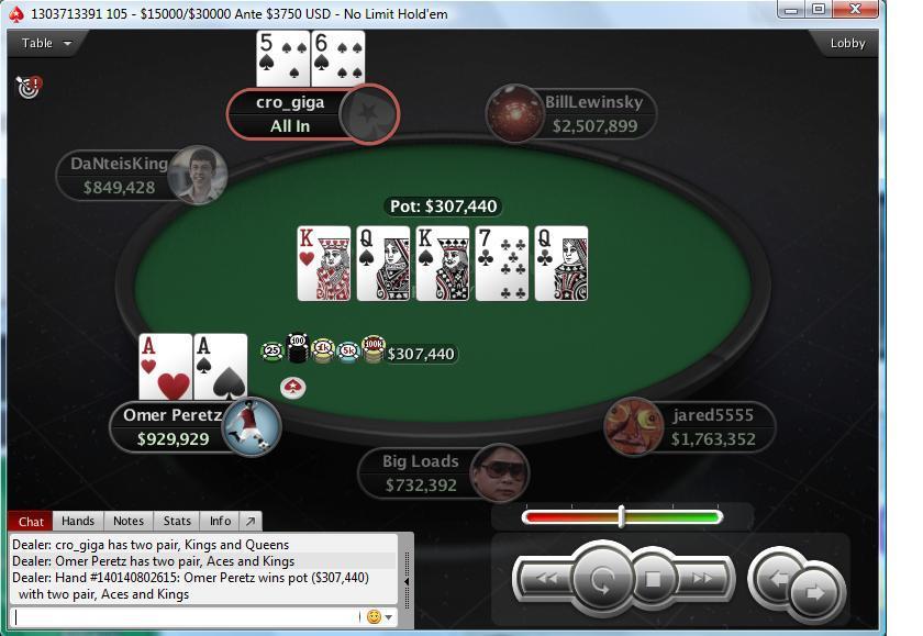 "Nedelja na PokerStarsu: ""doxxeo"" Chop-ovao Sunday Storm 108"