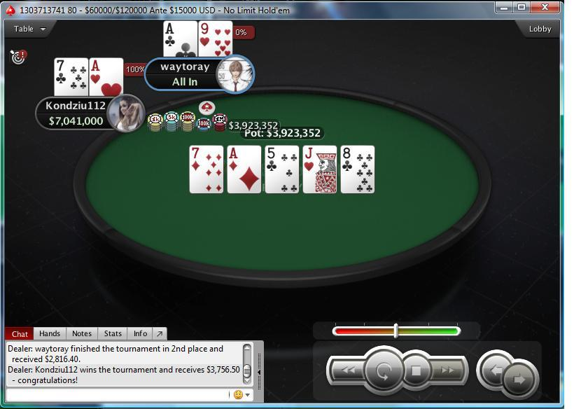 "Nedelja na PokerStarsu: ""doxxeo"" Chop-ovao Sunday Storm 110"