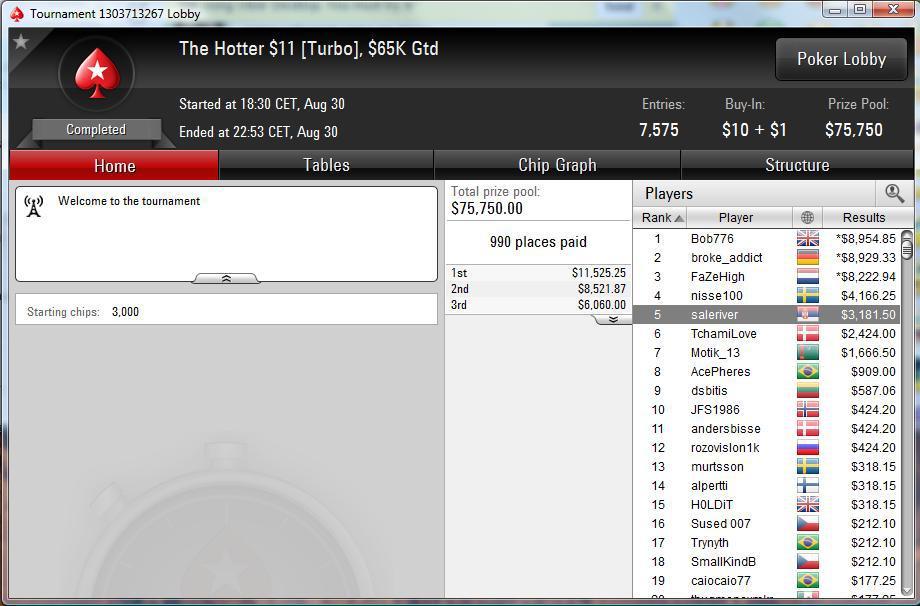 "Nedelja na PokerStarsu: ""doxxeo"" Chop-ovao Sunday Storm 113"
