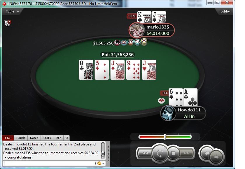 "Nedelja Na PokerStarsu: ""mario1335"" Prvi na Bigger ; ""waytoray"" Runner up na +R NLH 101"