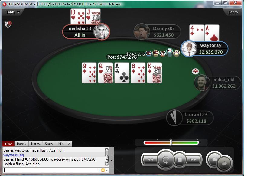 "Nedelja Na PokerStarsu: ""mario1335"" Prvi na Bigger ; ""waytoray"" Runner up na +R NLH 104"