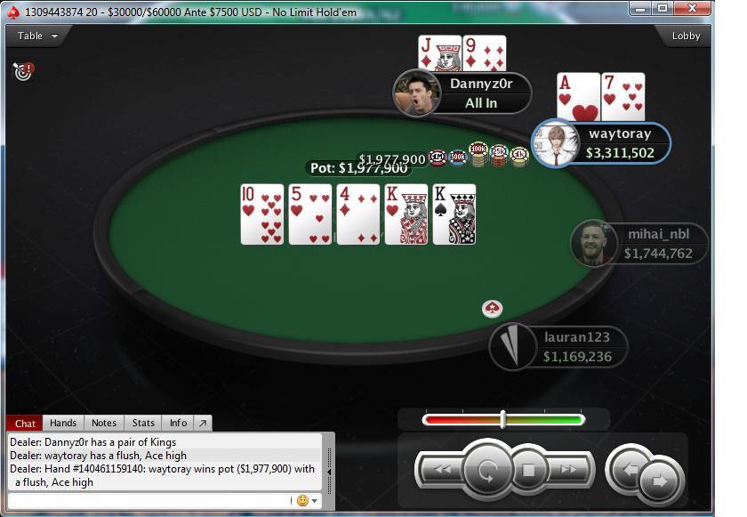 "Nedelja Na PokerStarsu: ""mario1335"" Prvi na Bigger ; ""waytoray"" Runner up na +R NLH 105"
