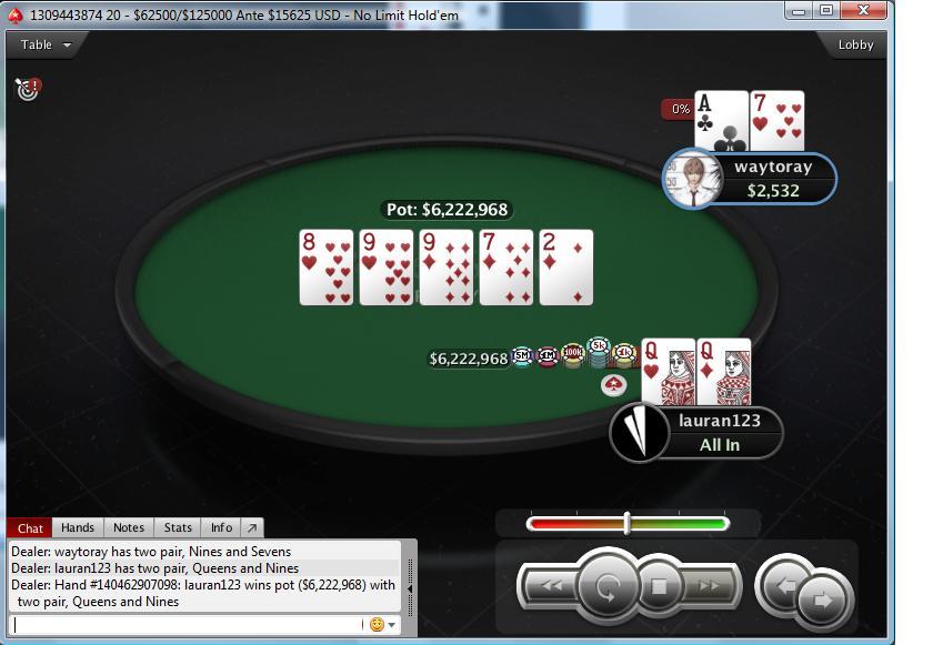 "Nedelja Na PokerStarsu: ""mario1335"" Prvi na Bigger ; ""waytoray"" Runner up na +R NLH 106"