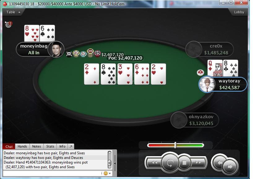 "Nedelja Na PokerStarsu: ""mario1335"" Prvi na Bigger ; ""waytoray"" Runner up na +R NLH 109"