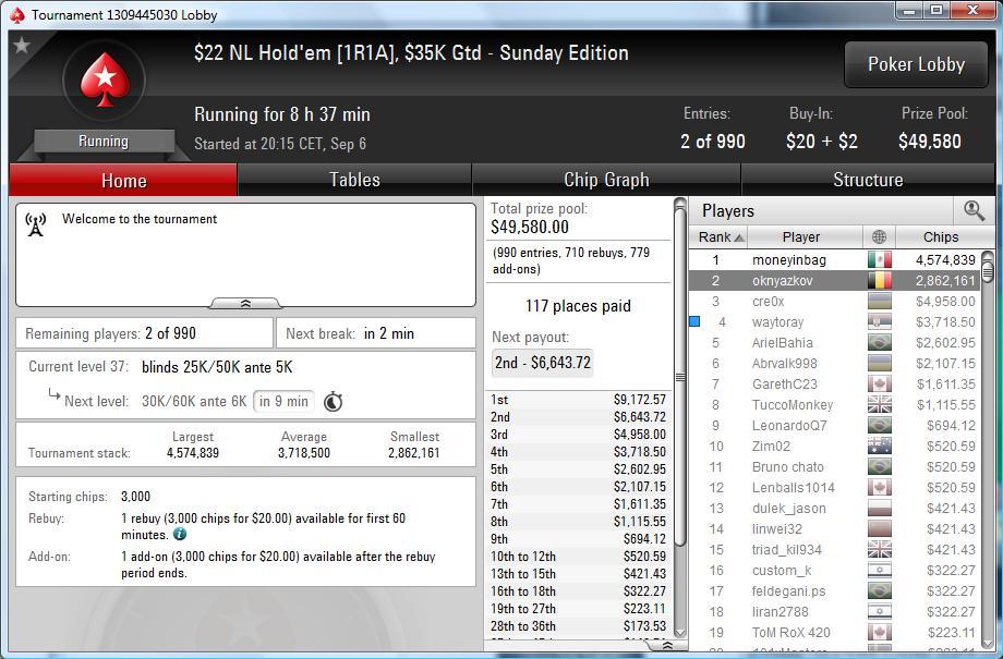 "Nedelja Na PokerStarsu: ""mario1335"" Prvi na Bigger ; ""waytoray"" Runner up na +R NLH 111"