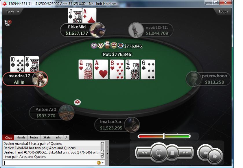 "Nedelja Na PokerStarsu: ""mario1335"" Prvi na Bigger ; ""waytoray"" Runner up na +R NLH 112"