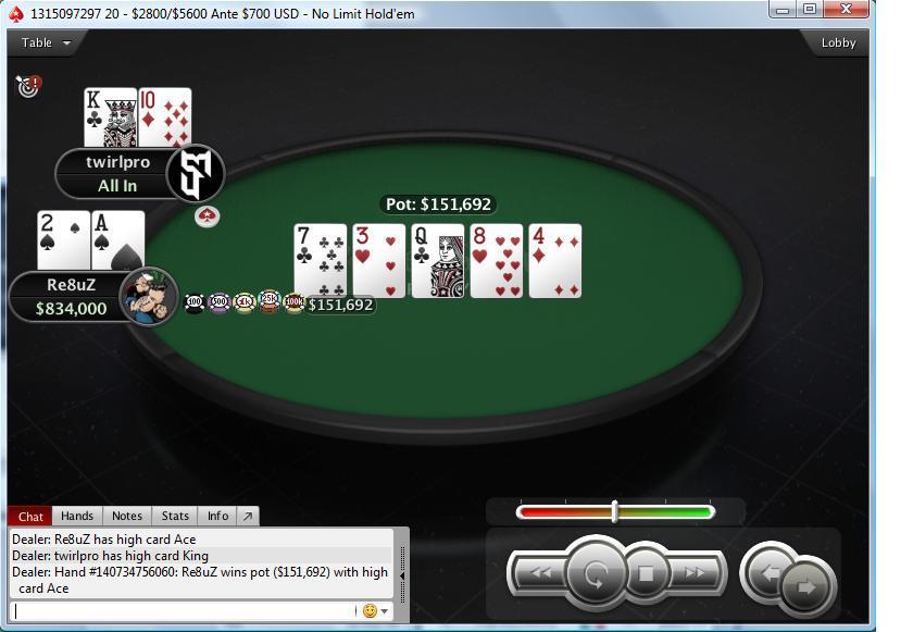 Dominacija Regionalnih Igrača na Turniru 265 $ NLH Knockout (PokerStars) 103