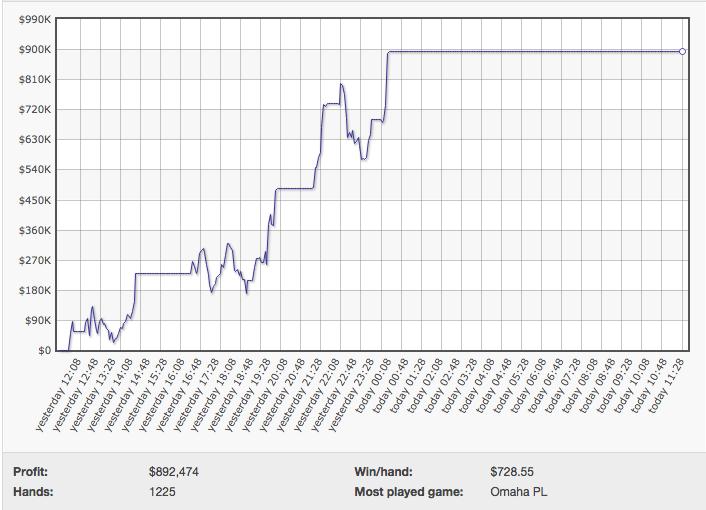 JAYP-AA Ganha 3.000 no PLO da PokerStars 102
