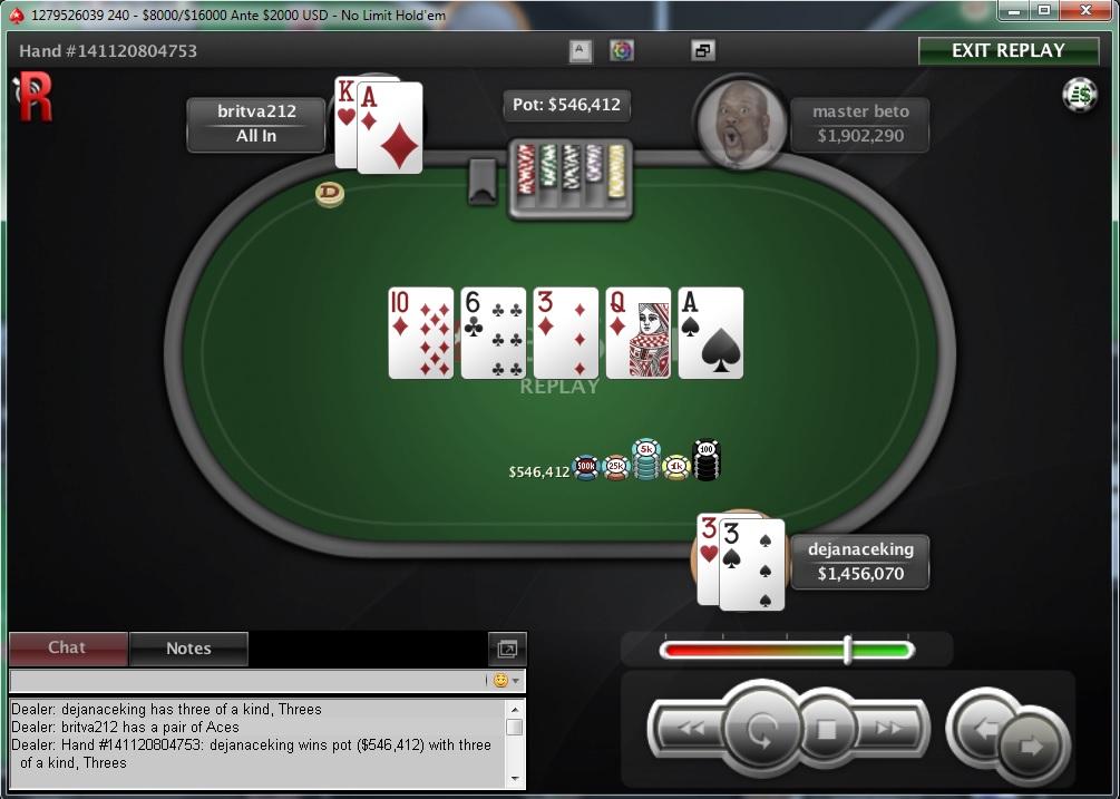 """Nedelja na PokerStarsu: """"dejanaceking"""" Najuspešniji, """"andrej2511"""" Runner up na Sunday... 101"""
