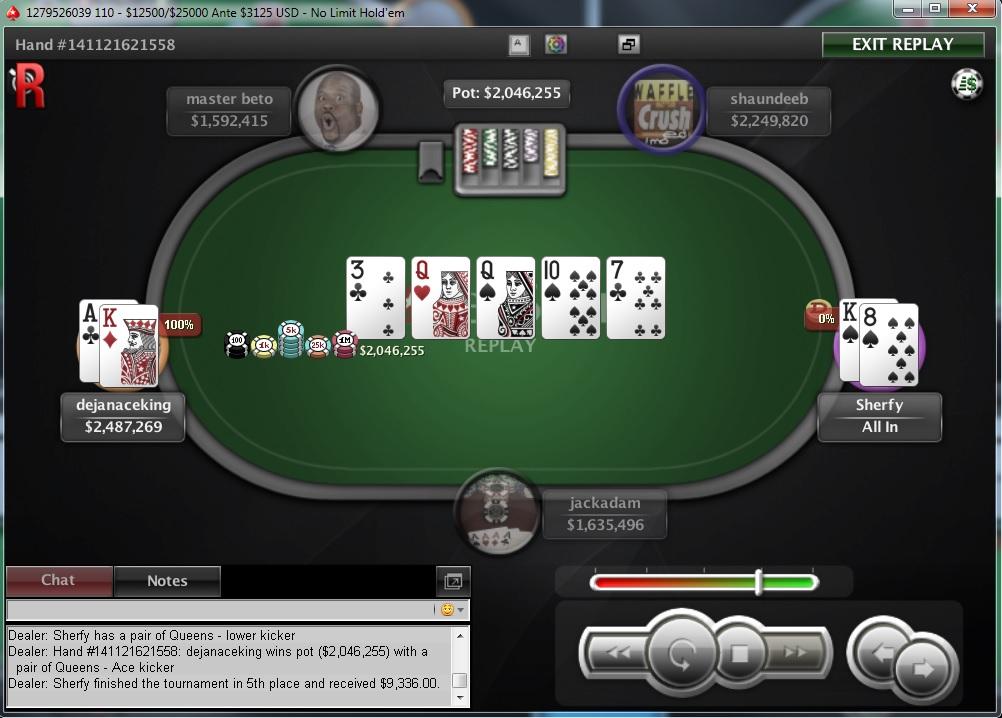 """Nedelja na PokerStarsu: """"dejanaceking"""" Najuspešniji, """"andrej2511"""" Runner up na Sunday... 102"""