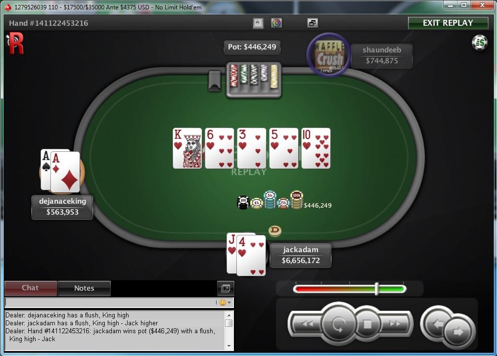 """Nedelja na PokerStarsu: """"dejanaceking"""" Najuspešniji, """"andrej2511"""" Runner up na Sunday... 106"""
