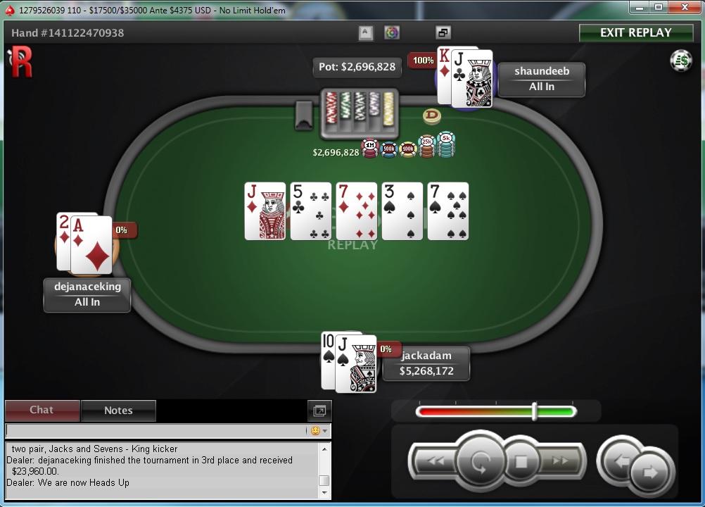"""Nedelja na PokerStarsu: """"dejanaceking"""" Najuspešniji, """"andrej2511"""" Runner up na Sunday... 107"""