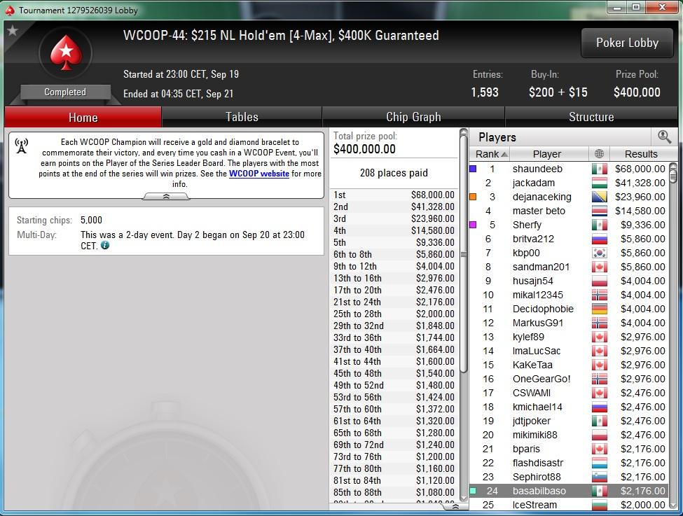 """Nedelja na PokerStarsu: """"dejanaceking"""" Najuspešniji, """"andrej2511"""" Runner up na Sunday... 108"""