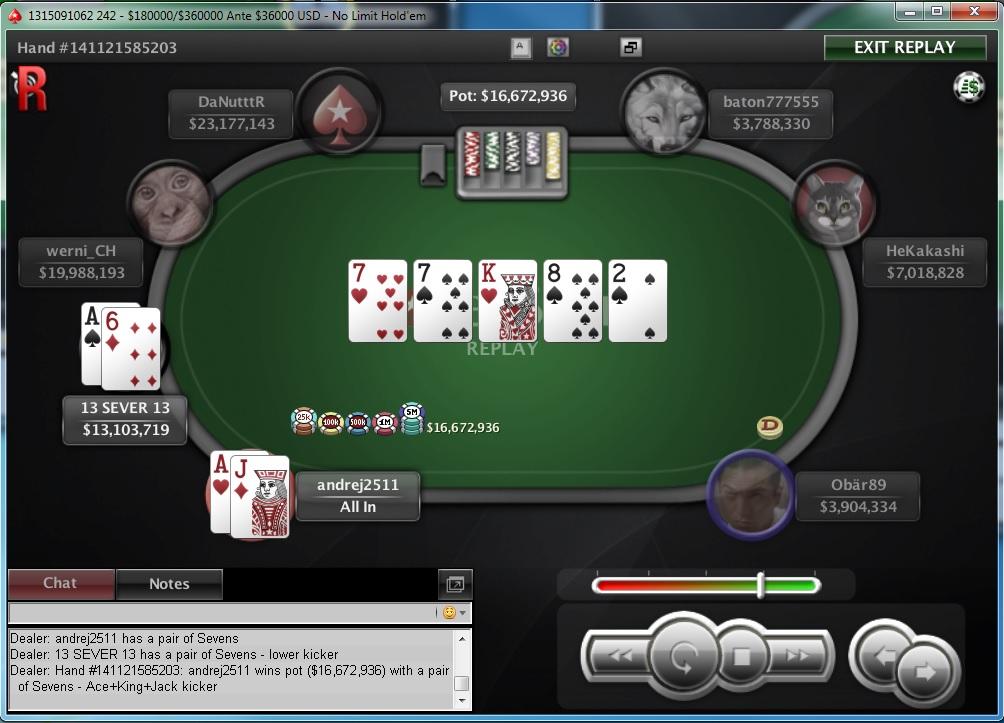 """Nedelja na PokerStarsu: """"dejanaceking"""" Najuspešniji, """"andrej2511"""" Runner up na Sunday... 109"""