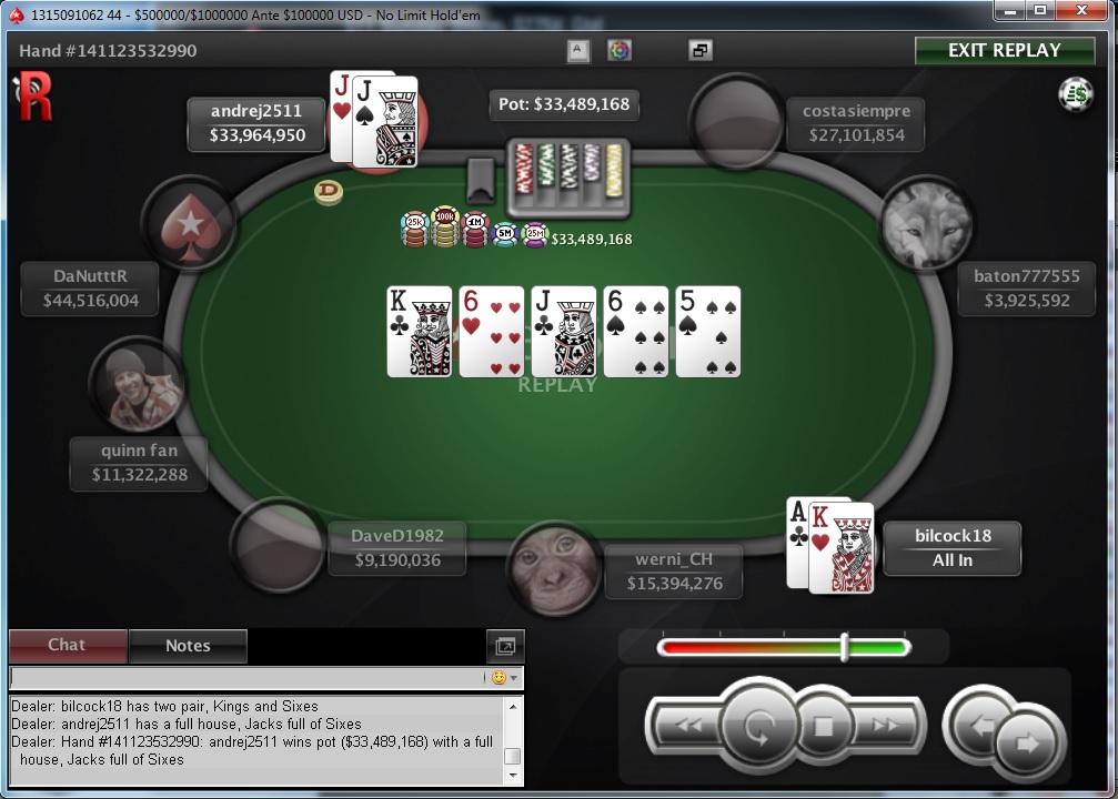 """Nedelja na PokerStarsu: """"dejanaceking"""" Najuspešniji, """"andrej2511"""" Runner up na Sunday... 112"""