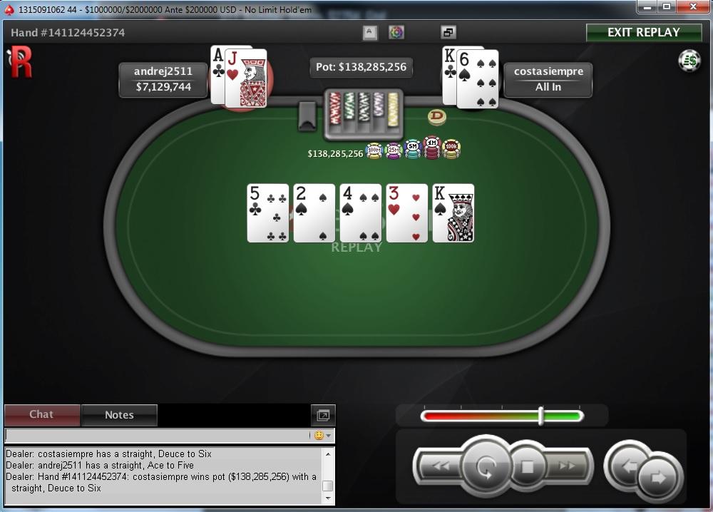"""Nedelja na PokerStarsu: """"dejanaceking"""" Najuspešniji, """"andrej2511"""" Runner up na Sunday... 115"""